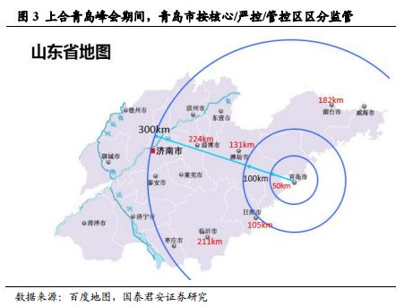 青岛市以主场馆为中心,按 50,100,300 公里为参考半径,划分了核心区