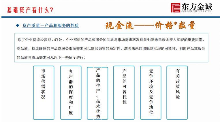 郭永刚:资产证券化热点产品评级实务与案例