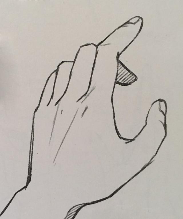 注意:手背是有进深的一个面的哦.图片