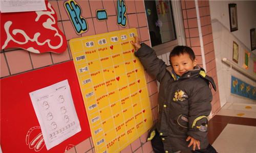 幼儿园墙面光荣榜设计,光荣榜设计理念及方法