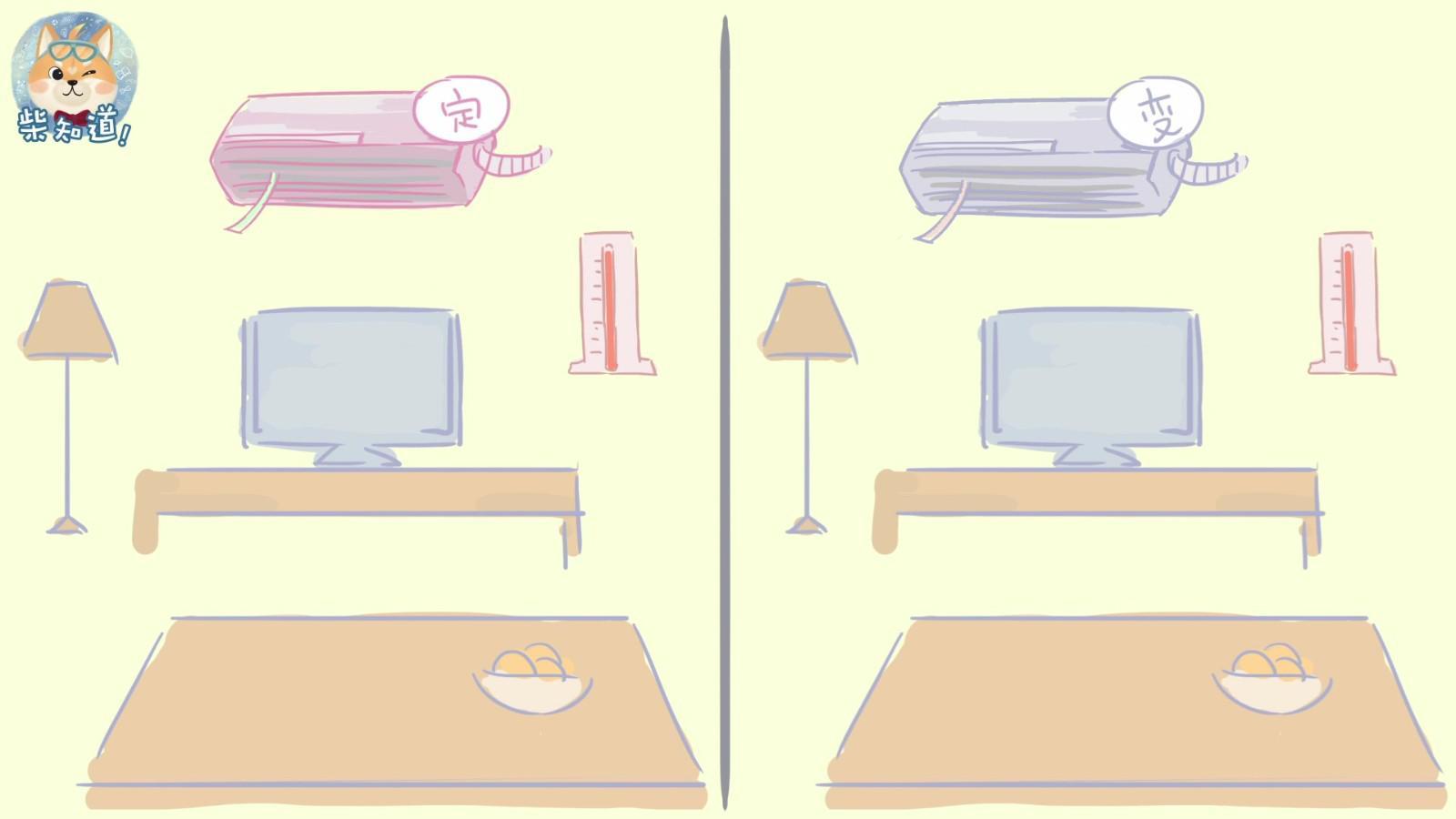 """变频空调的""""变频""""是什么意思?它真的可以省电么?"""
