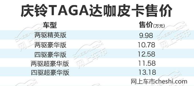 9.98万—13.18万元 庆铃TAGA达咖皮卡购车指南
