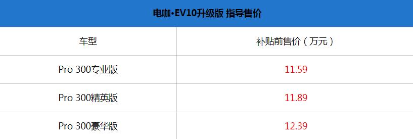 电咖·EV10升级版正式上市,续航提升至255km