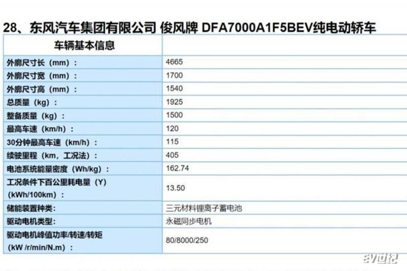 东风俊风E11K上市 16.8万元可谓最强自杀式定价