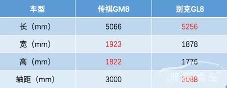 最牛国产MPV月销超3000辆,性价比碾压同级,卖20万都不嫌贵!