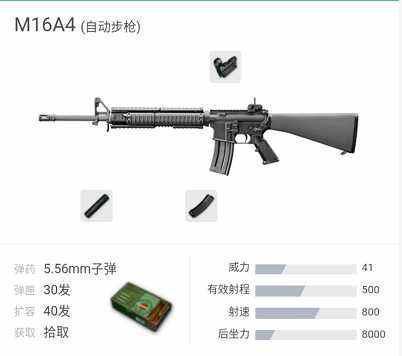 绝地求生:新版5.56枪械排行榜,满配M416不好用,最强是国产枪