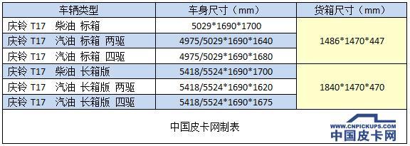 配置升级官方直降7000元 庆铃T17皮卡上市