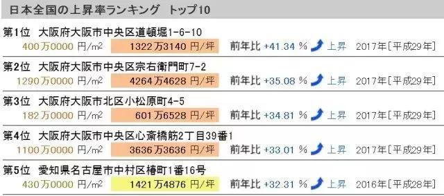 海马小姐:大阪房事图鉴