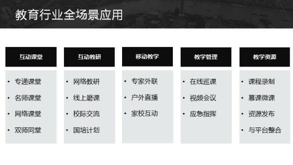 """小鱼易连携最完美""""双师课堂""""亮相山西基础教育成果展"""