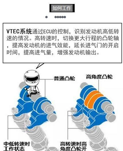 信仰和情怀的神车,<em>本田</em>Type-r大全,<em>vtec</em> is the best