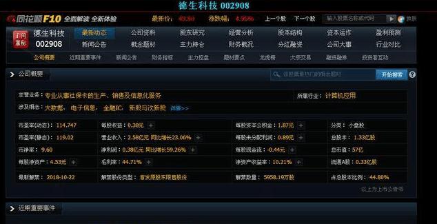 两市独壹壹家社保基金入驻+次新股+MSCI龙头股概念股生!