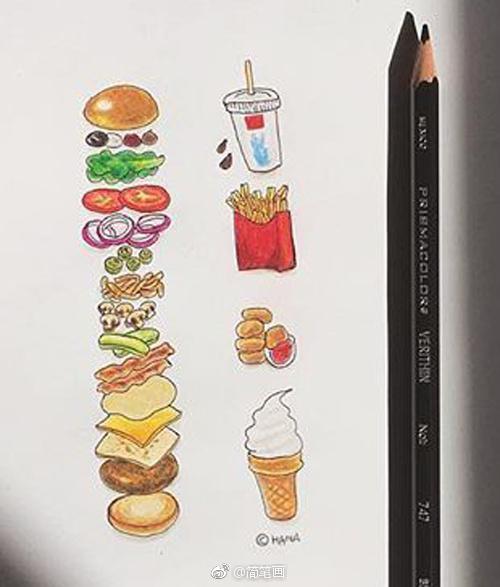 超可爱的食物手帐简笔画小素材(by:hana_illustration