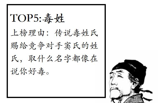 刘在百家姓中排多少位?不是姓氏排名 爱问人