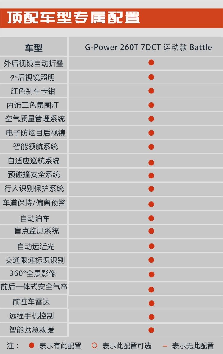 购车手册 |1.5T是王道 推荐新车吉利缤越260T DCT骑士