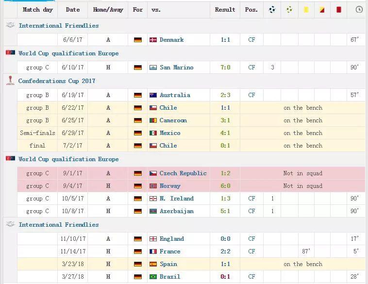 瓦格纳落选德国世界杯名单 他潸然泪下怒喷教