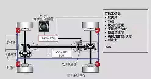 """硬核产品力+超高性价比确认,奕歌锁定新生代SUV""""一哥"""""""