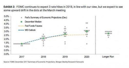 美联储公布利率决议表_围观美联储决议的正确姿势