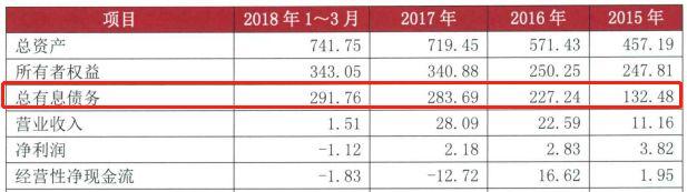2010年各市gdp_2017年各省市的GDP数据及增速榜单出炉,看看你所在的地区排名