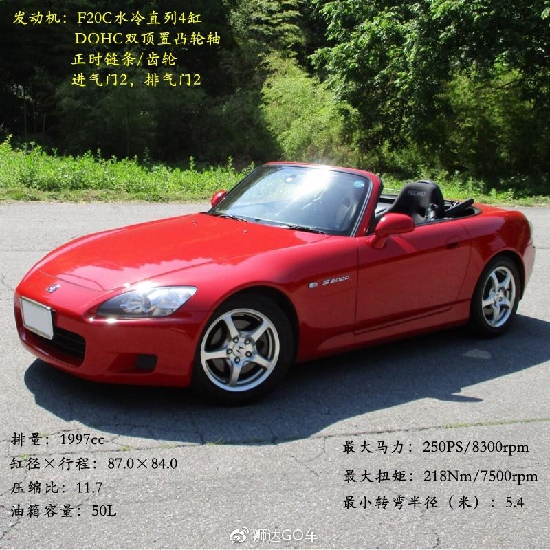 本田魂—S2000!初级篇,S2000分类及区别!
