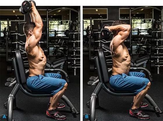 肘关节向外打开的胸前绳索下压