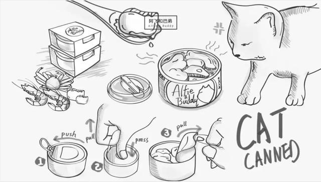 零食简笔画图片步骤