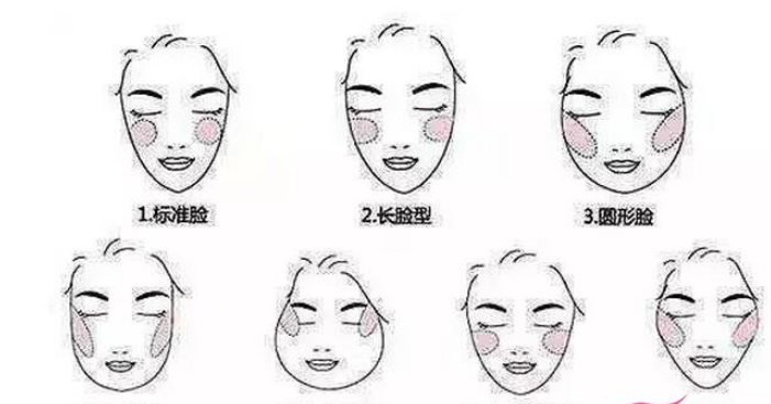 与脸型搭配不止是发型!还有这些最强搭配你知道吗?这有最全指南