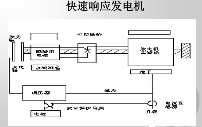 柴油发电机组基础知识培训,搞电的你不得不懂图片