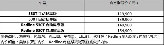 """""""一车多能"""" 雪佛兰沃兰多 打造5+2焕彩新生活"""