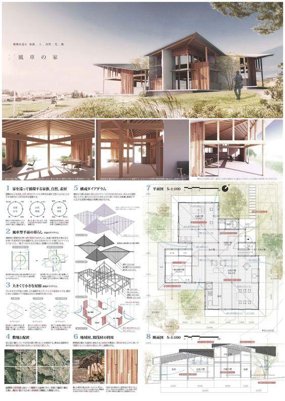 建筑设计丨排版参考