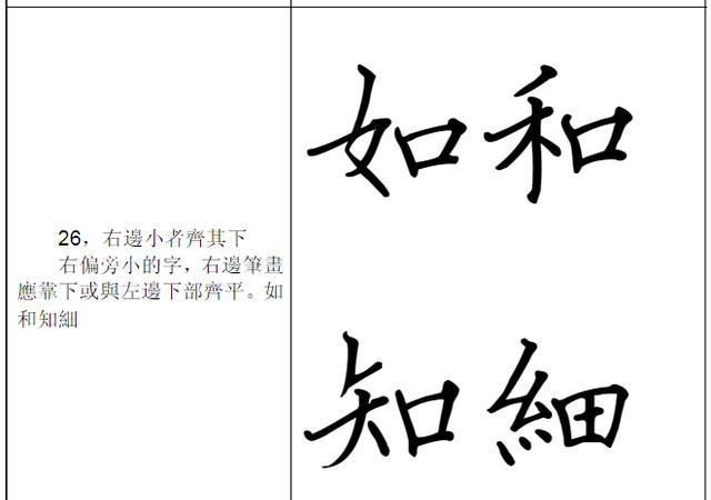 硬笔楷书版黄自元间架结构九十二法「1-41法」