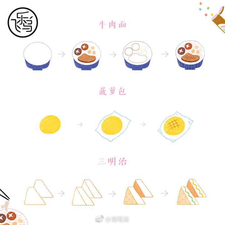 一大波夏日美食简笔画(by: )