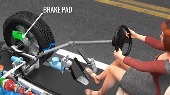 你知道ABS防抱死系统的原理吗?它如何为安全行车保驾护航?
