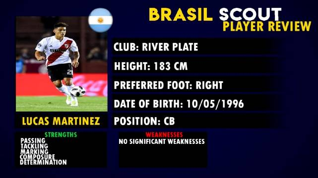 TyC Sports表示国米在追逐河床23岁中卫Lucas Martinez Quarta的道路