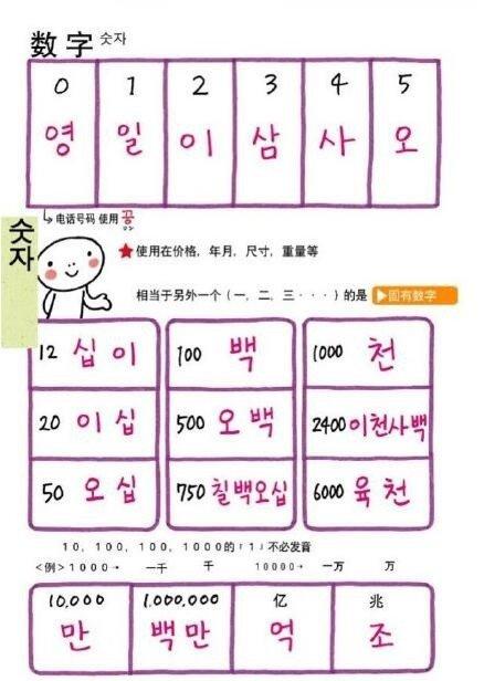 韩语单词也可以这么学,转需!!!