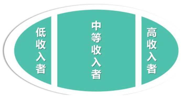 http://www.uchaoma.cn/qiche/1265588.html