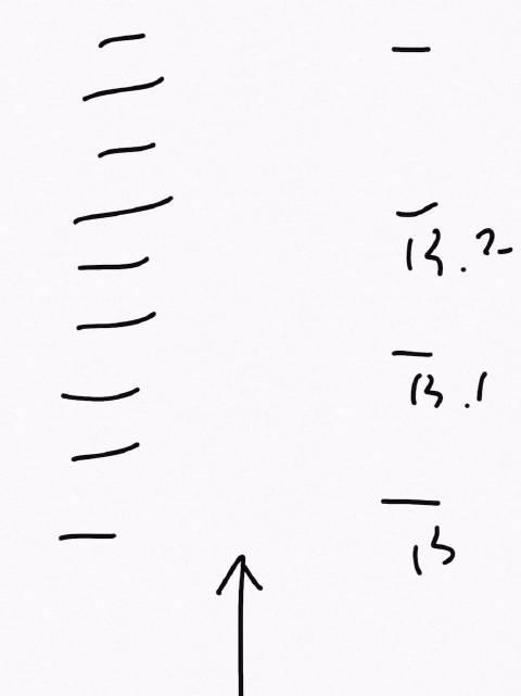 画个画给大家说明一下 iOS 正式版和测试版的升级逻辑