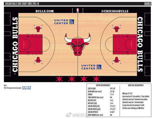 NBA新赛季将会出现一些复古球场地板设计,看看哪一款最带感。