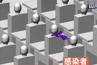 病毒如何在教室内扩散?动画模拟病毒传播轨迹