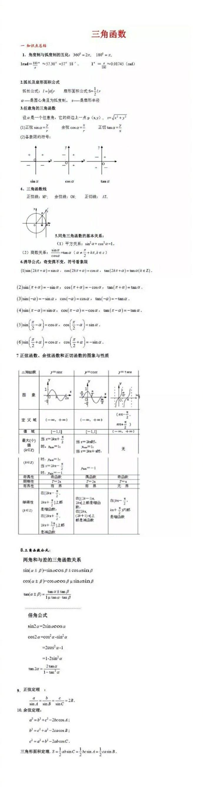 高考数学:大题常考题型总结!