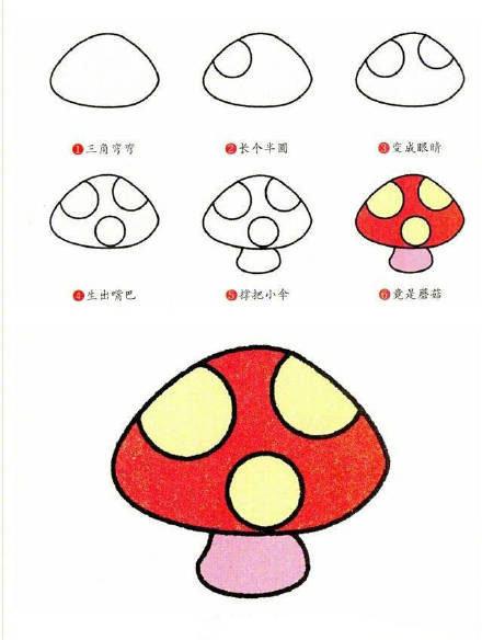 9种蔬菜简笔画小教程,简单又好画!