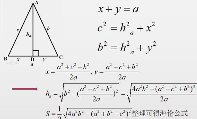三角形的面积公式你只知道底乘高除2?其实海伦公式也是相当牛的图片