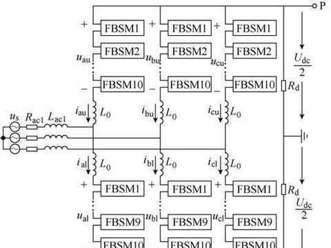 学术︱模块化多电平变流器高压直流输电系统直流故障改进控制策略
