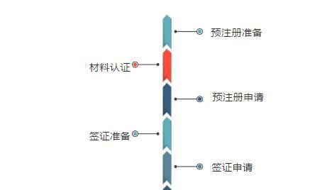 【文理科生】赴意留学详解-左手高考右手留学