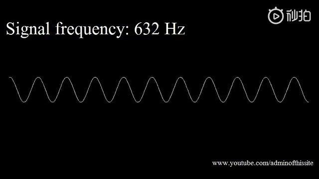 从20赫兹到20000赫兹,你的耳朵能听到多少?!!