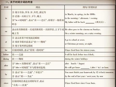 中考英语,图解 例句,搞定介词全部考点