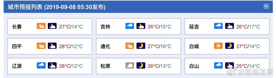 吉林省气象台9月7日22时31分发布暴雨黄色预警信号:目前