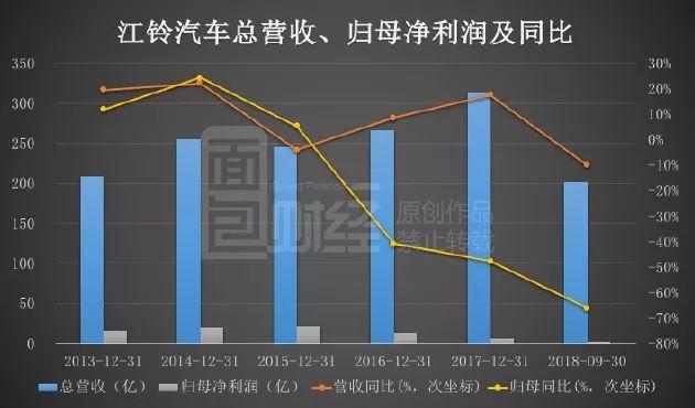 迎战低增长:八大车企未完成年度销量目标,国产车普降销量预期