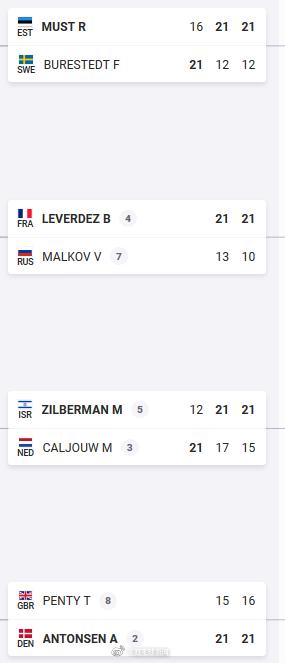 2019欧运会男单半决赛穆斯特vs莱维德兹 兹尔贝曼vs安东森女单半决