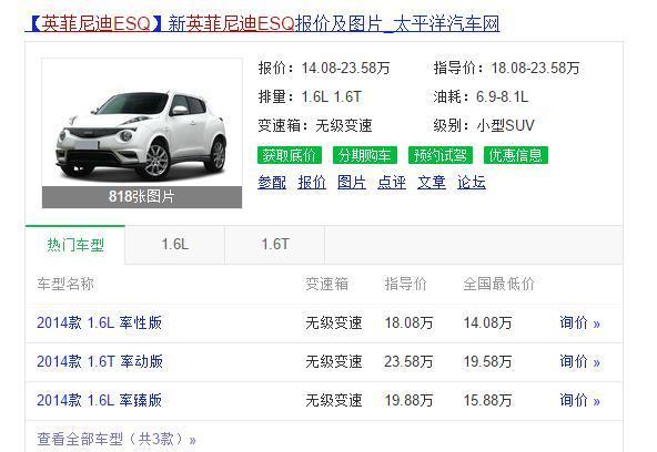 14万就能买到,整车进口+标配8气囊,网友:知名度低,太小