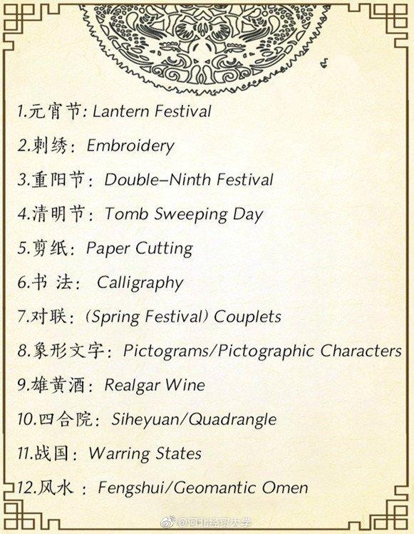 100个中国传统文化名词,你会英语表达吗? 赶紧get起来呀